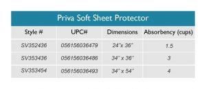 Soft Sheet
